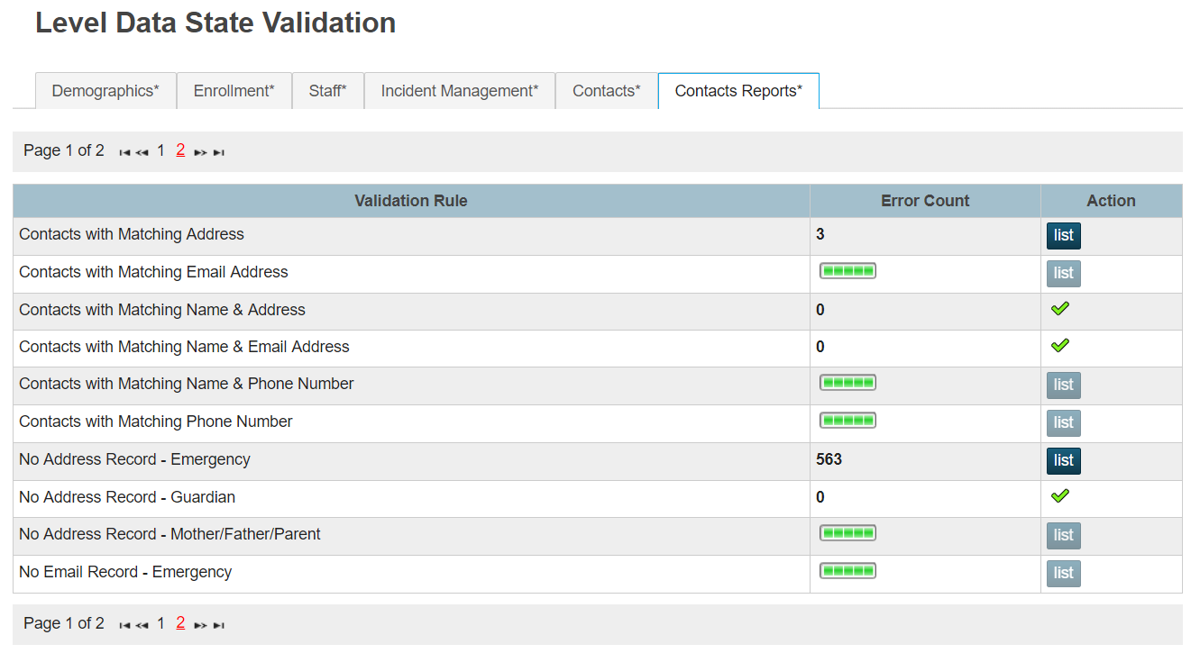 PowerSchool Data Validation for Student Contacts, Contacts Reports tab 1 of 2